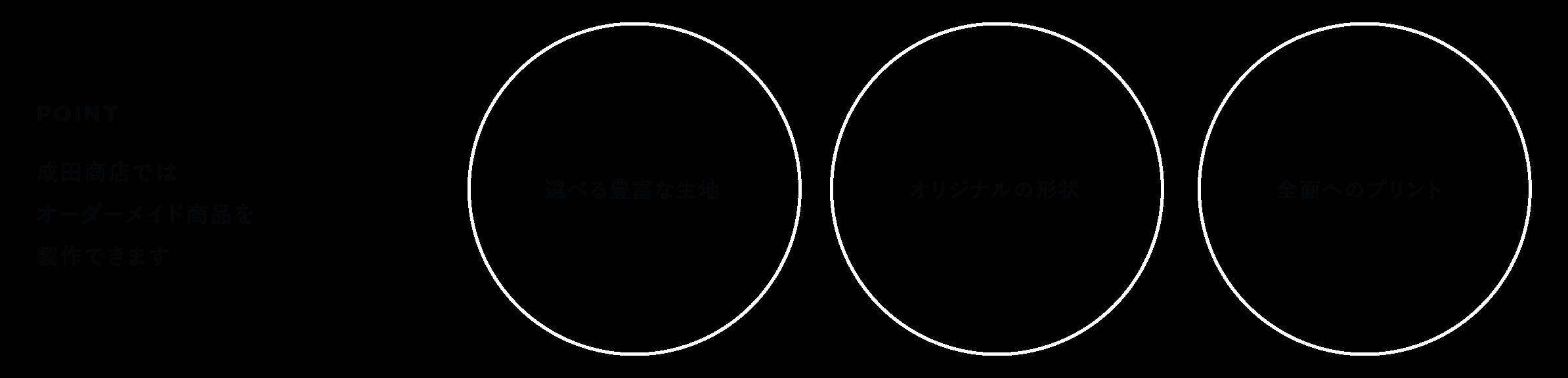 POINT成田商店ではオーダーメイド商品を製作できます 選べる豊富な生地 オリジナルの形状 全面へのプリント